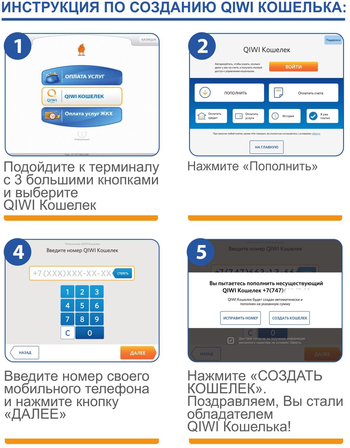 Registraciya Terminal