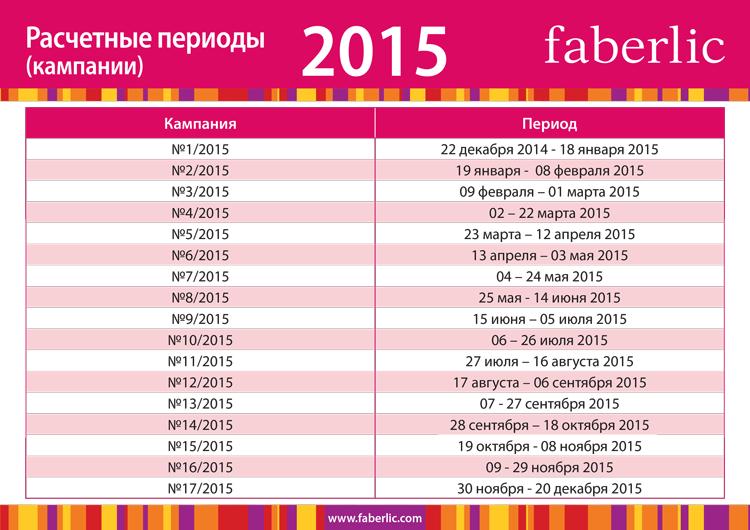 periody 2015