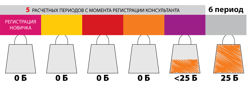 start-shema-1